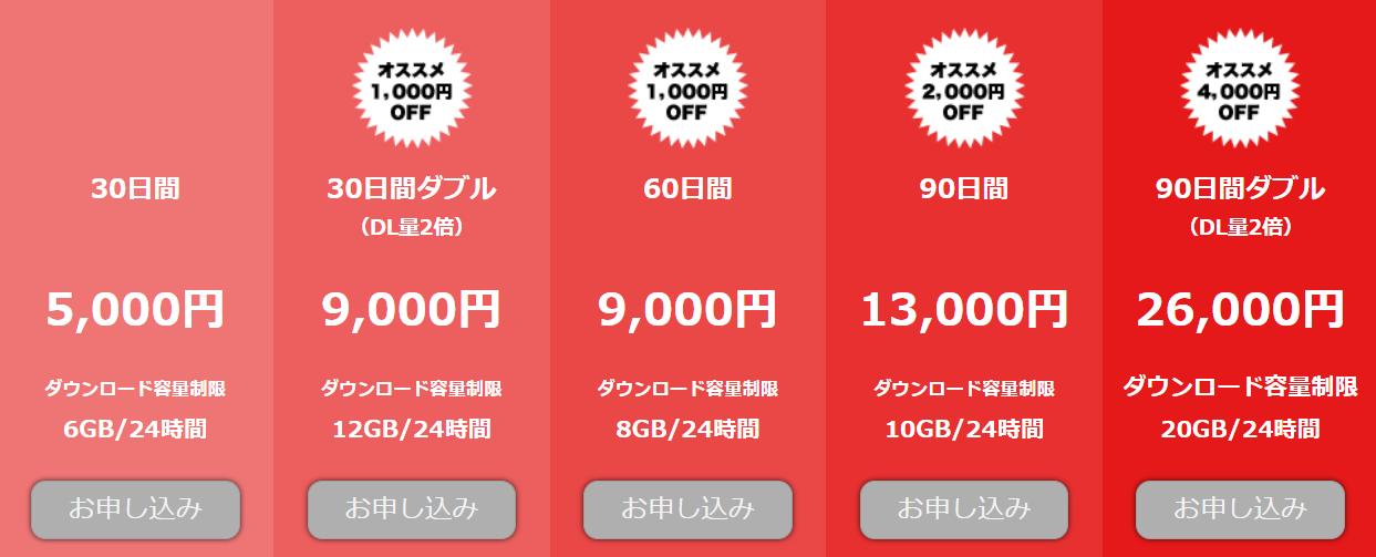 TOKYO-HOT(東京熱)の料金プラン比較表