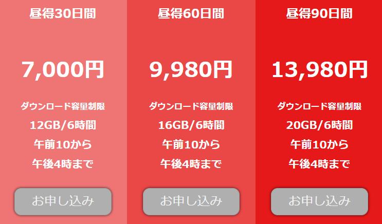 TOKYO-HOT(東京熱)の料金プラン比較表(昼得プラン)