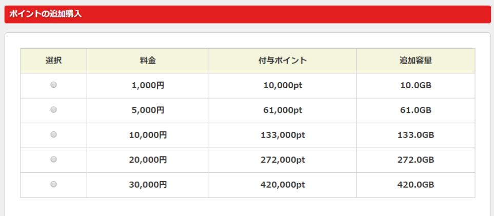 TOKYO-HOT(東京熱)のJポイント料金表