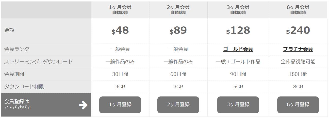 エッチな4610の料金プラン比較表