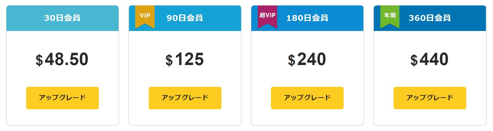 パコパコママの料金プラン比較表・ダウンロードプラン