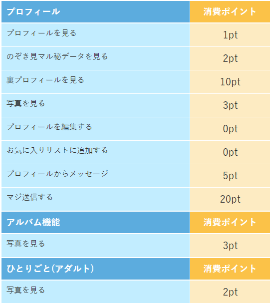 PCMAXの料金表2